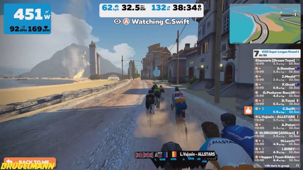 Live Übertragung des Virtuellen Rennens inklusive Wattzahlen