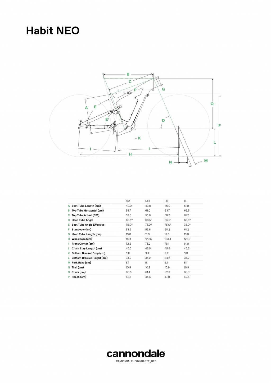 Cannondale Habit Neo 2020 Geometrie