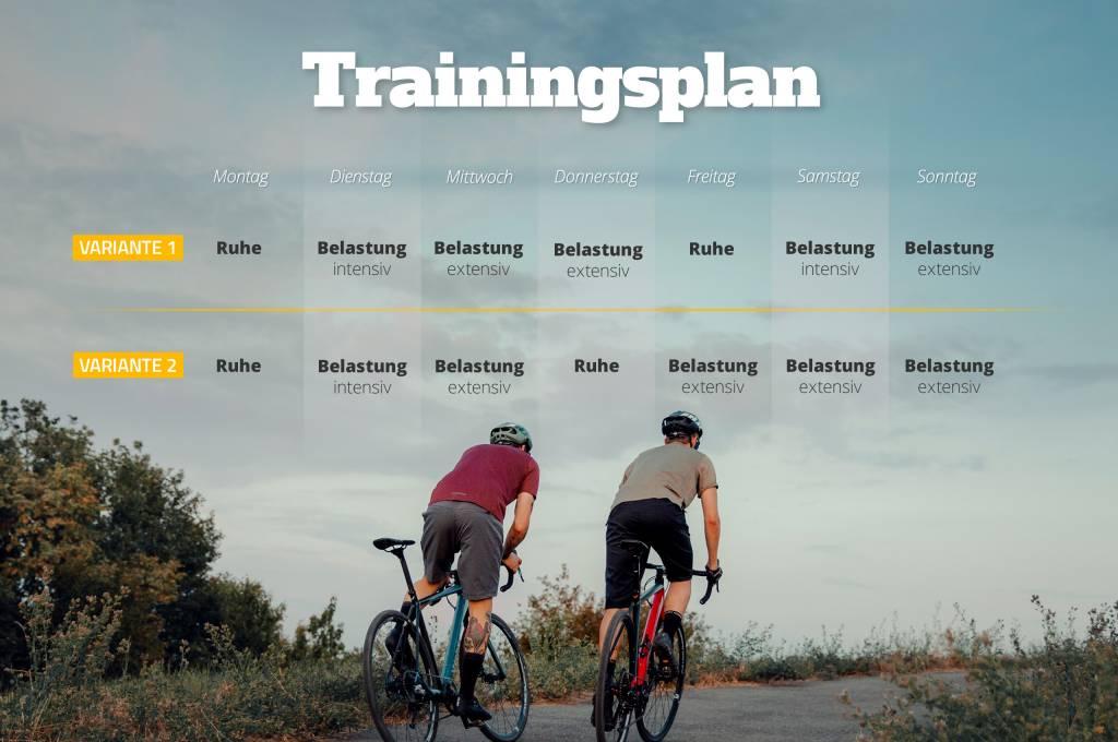 Trainingsplan für Radfahrer*innen mit wenig Zeit