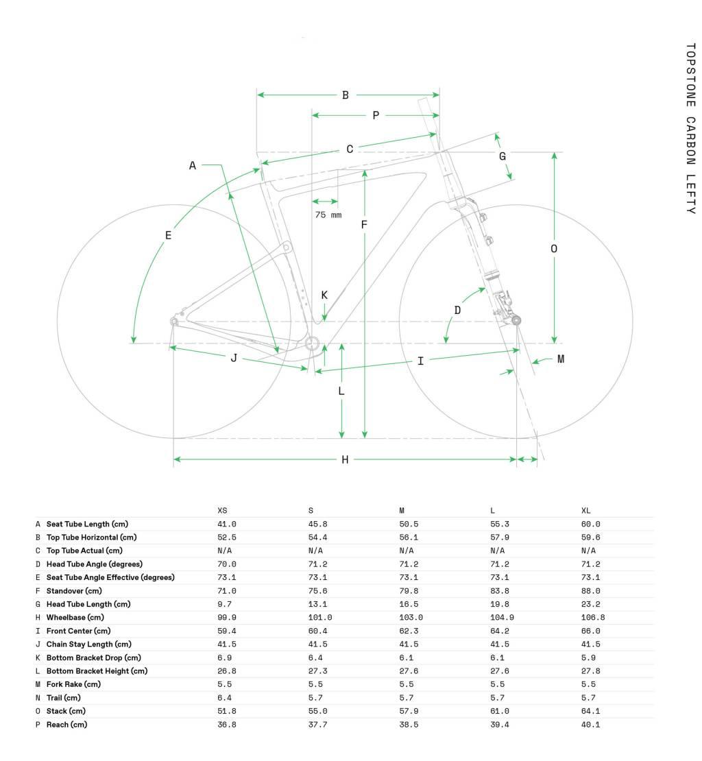 Cannondale Topstone Carbon Lefty 2021 Gravelbike Geometrie